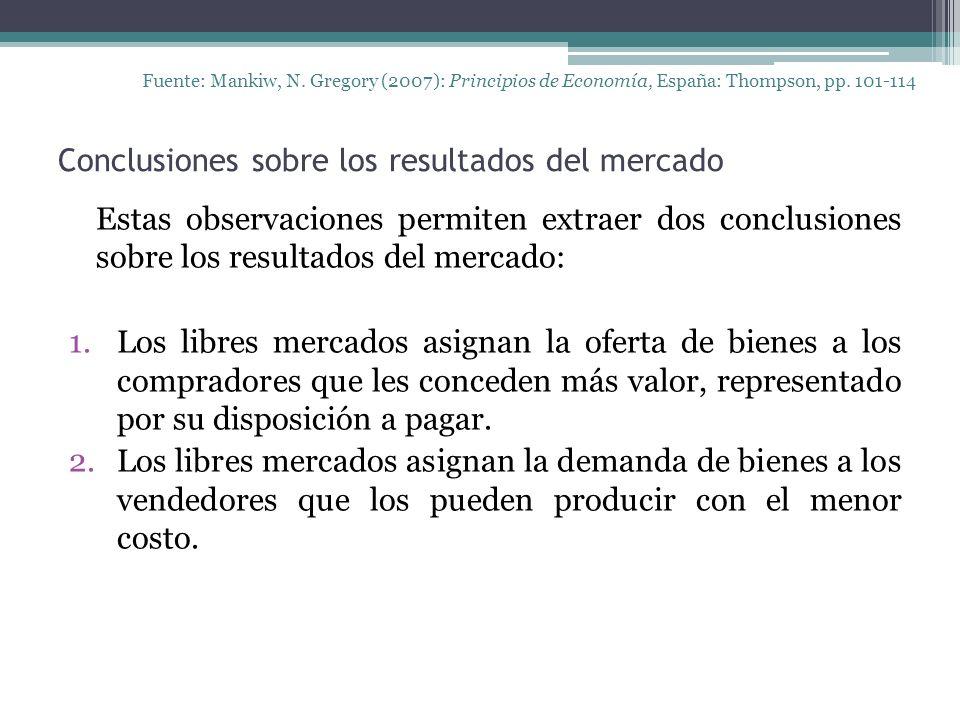 Conclusiones sobre los resultados del mercado Fuente: Mankiw, N. Gregory (2007): Principios de Economía, España: Thompson, pp. 101-114 Estas observaci