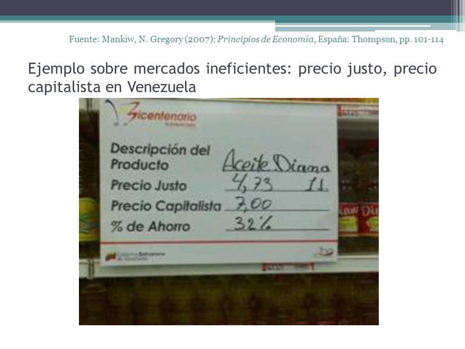 Ejemplo sobre mercados ineficientes: precio justo, precio capitalista en Venezuela Fuente: Mankiw, N. Gregory (2007): Principios de Economía, España: