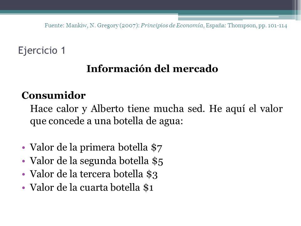 Ejercicio 1 Fuente: Mankiw, N. Gregory (2007): Principios de Economía, España: Thompson, pp. 101-114 Información del mercado Consumidor Hace calor y A