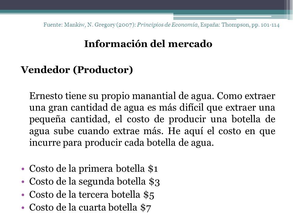 Fuente: Mankiw, N. Gregory (2007): Principios de Economía, España: Thompson, pp. 101-114 Información del mercado Vendedor (Productor) Ernesto tiene su