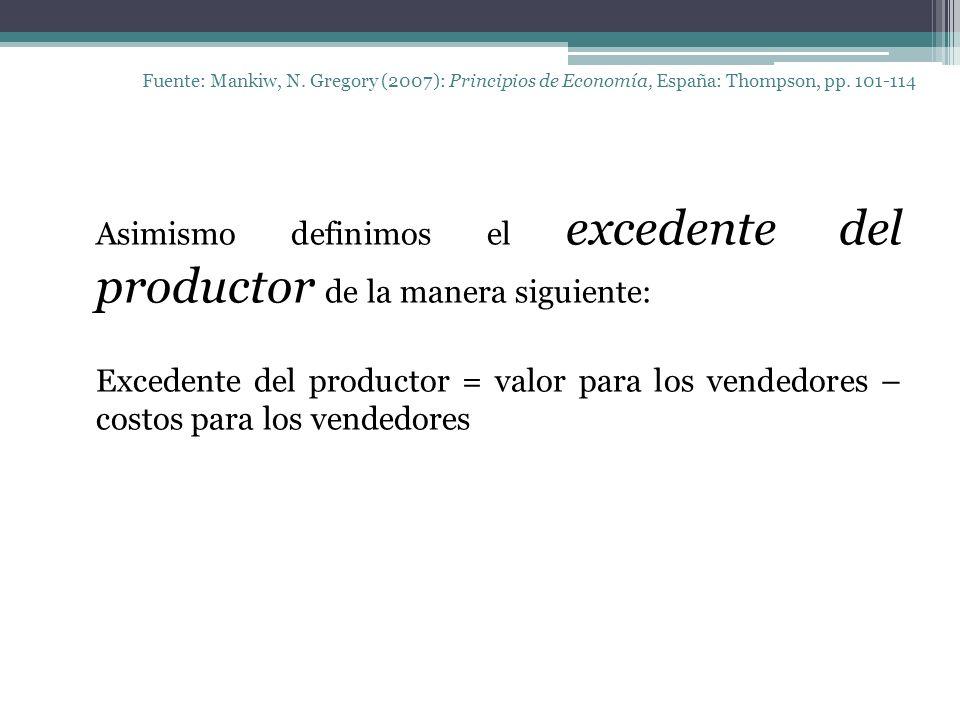 Fuente: Mankiw, N. Gregory (2007): Principios de Economía, España: Thompson, pp. 101-114 Asimismo definimos el excedente del productor de la manera si