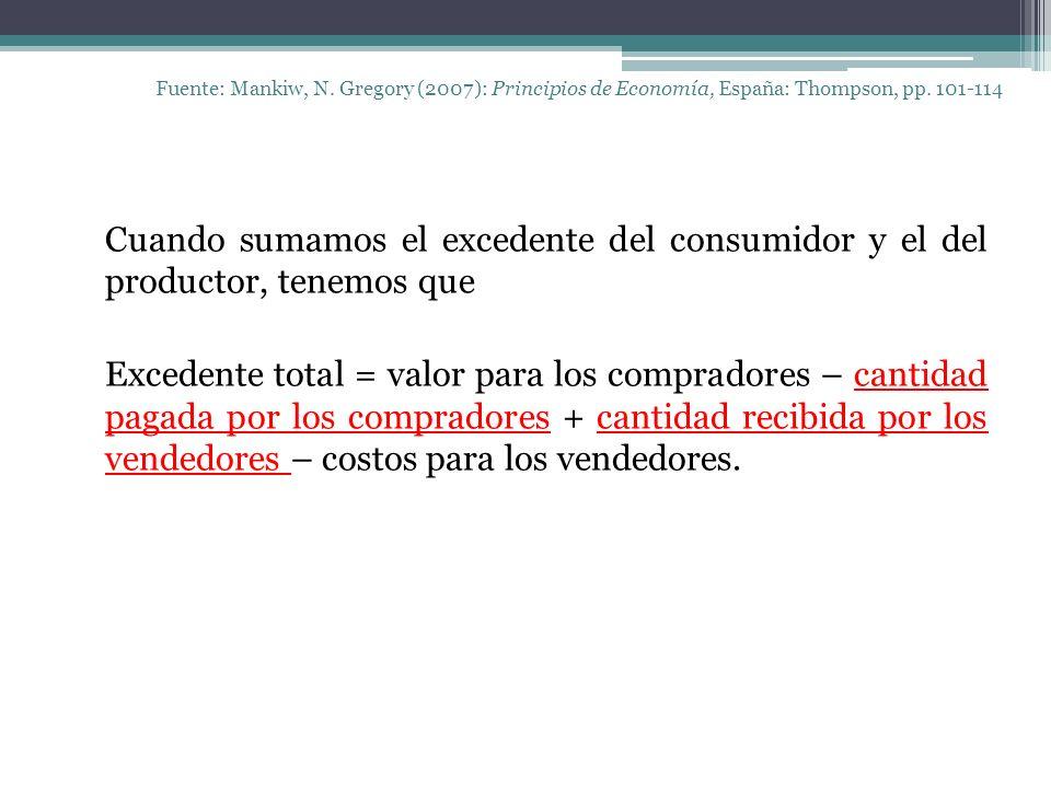 Fuente: Mankiw, N. Gregory (2007): Principios de Economía, España: Thompson, pp. 101-114 Cuando sumamos el excedente del consumidor y el del productor