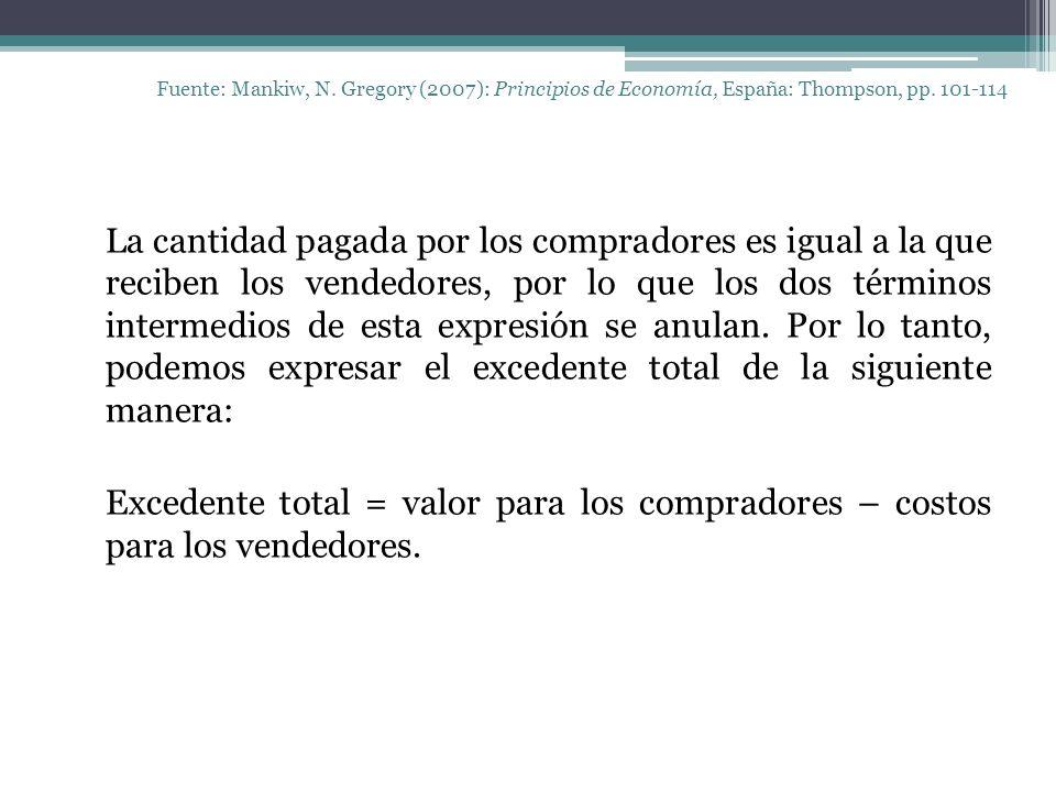 Fuente: Mankiw, N. Gregory (2007): Principios de Economía, España: Thompson, pp. 101-114 La cantidad pagada por los compradores es igual a la que reci