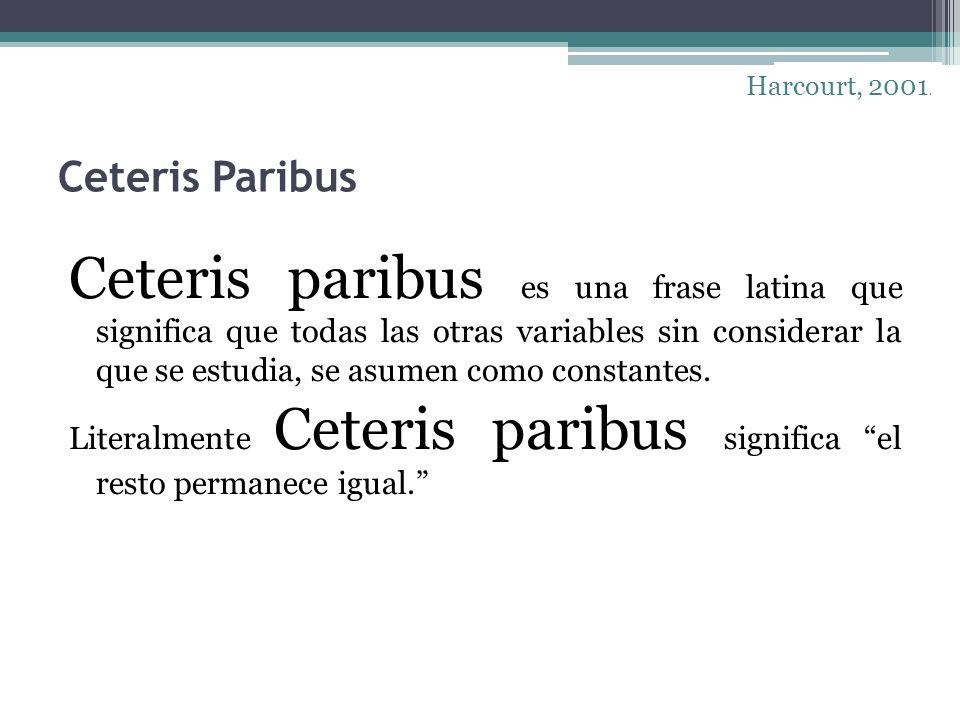 Ceteris Paribus Ceteris paribus es una frase latina que significa que todas las otras variables sin considerar la que se estudia, se asumen como const