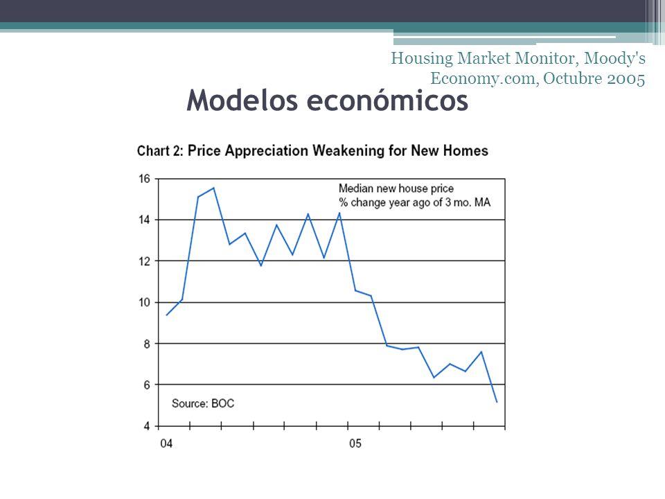Modelos económicos Housing Market Monitor, Moody's Economy.com, Octubre 2005