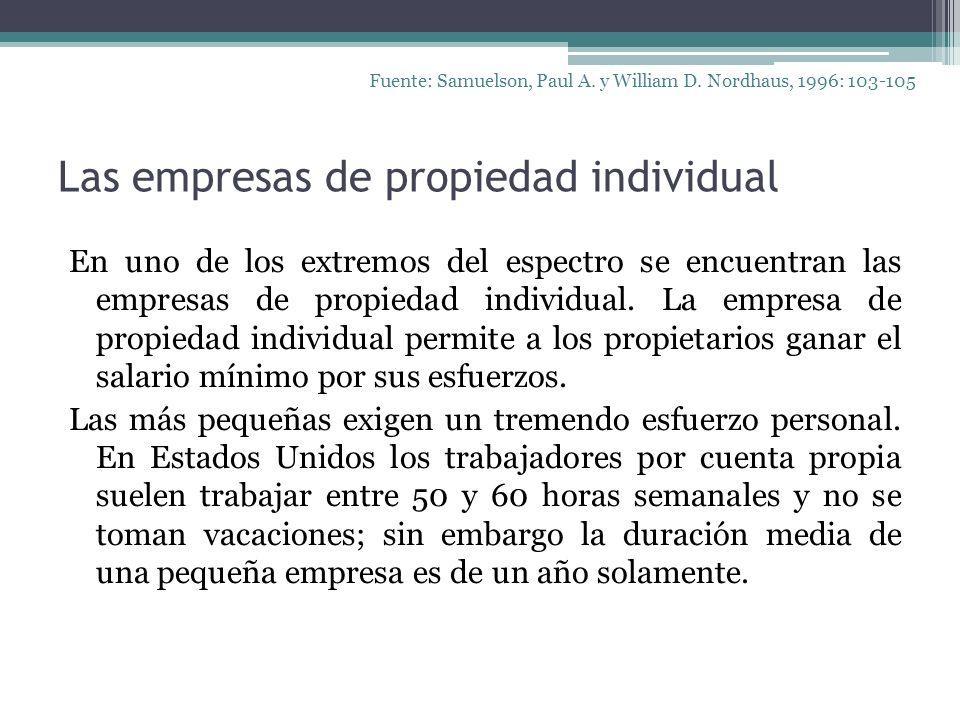 Las empresas de propiedad individual En uno de los extremos del espectro se encuentran las empresas de propiedad individual. La empresa de propiedad i
