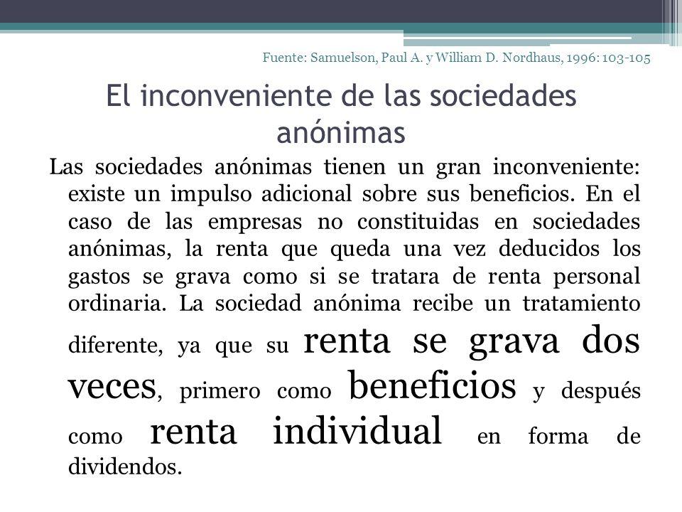El inconveniente de las sociedades anónimas Las sociedades anónimas tienen un gran inconveniente: existe un impulso adicional sobre sus beneficios. En