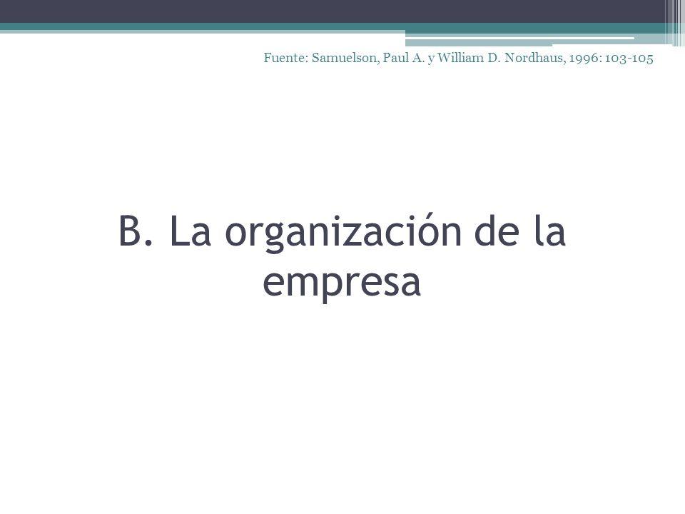 B. La organización de la empresa Fuente: Samuelson, Paul A. y William D. Nordhaus, 1996: 103-105