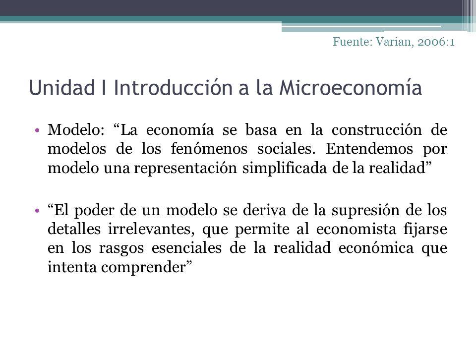 Unidad I Introducción a la Microeconomía Modelo: La economía se basa en la construcción de modelos de los fenómenos sociales. Entendemos por modelo un