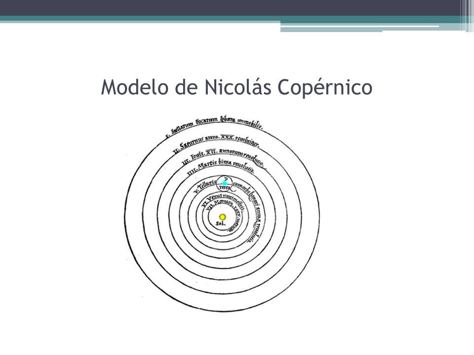 Modelo de Nicolás Copérnico