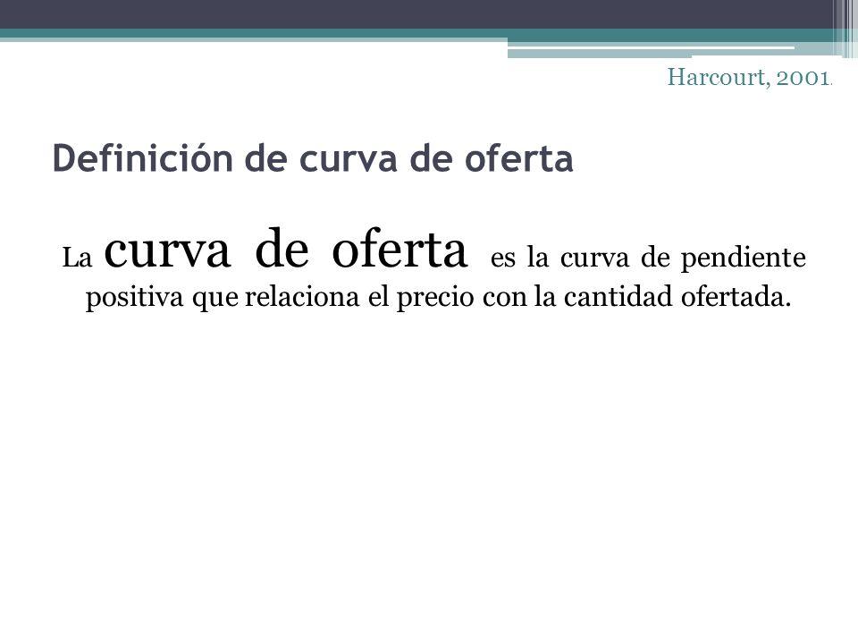 Definición de curva de oferta La curva de oferta es la curva de pendiente positiva que relaciona el precio con la cantidad ofertada. Harcourt, 2001.