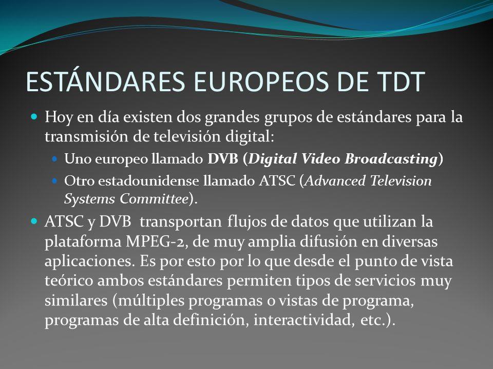 ESTÁNDARES EUROPEOS DE TDT Hoy en día existen dos grandes grupos de estándares para la transmisión de televisión digital: Uno europeo llamado DVB (Dig