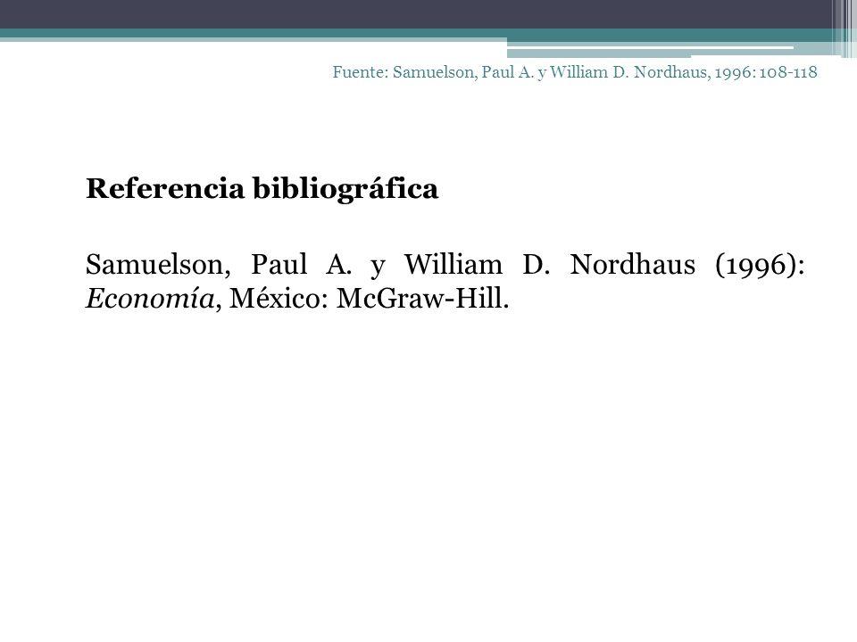 Fuente: Samuelson, Paul A. y William D. Nordhaus, 1996: 108-118 Referencia bibliográfica Samuelson, Paul A. y William D. Nordhaus (1996): Economía, Mé