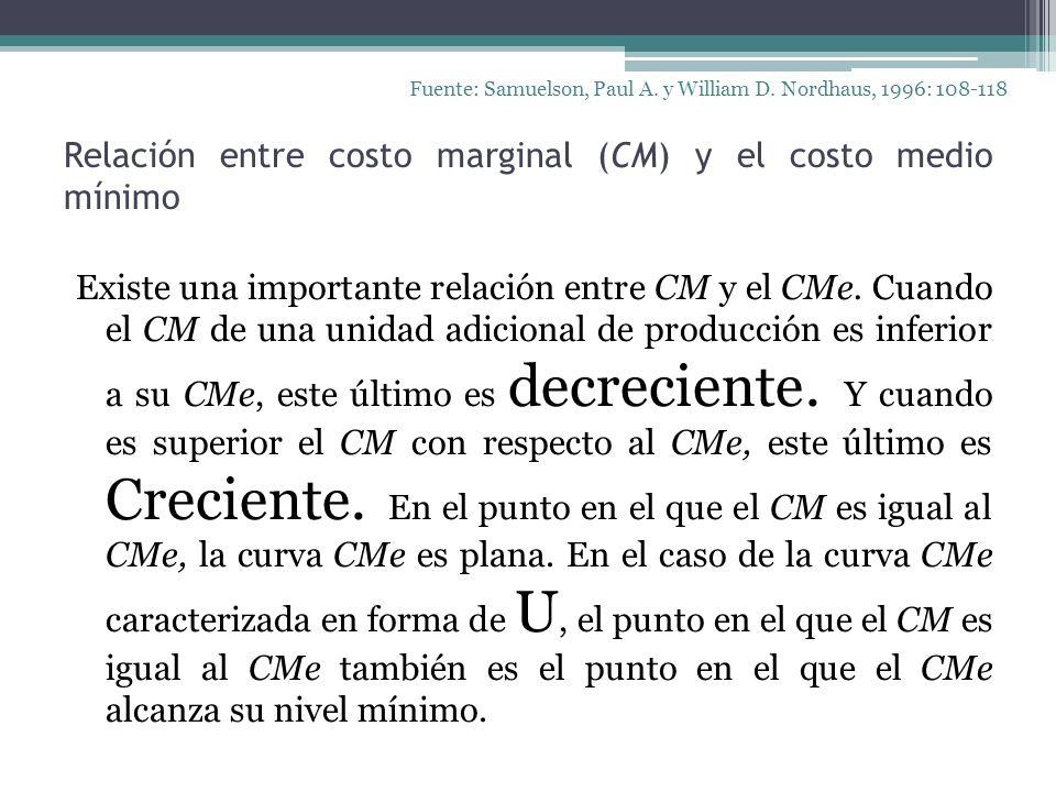 Relación entre costo marginal (CM) y el costo medio mínimo Fuente: Samuelson, Paul A. y William D. Nordhaus, 1996: 108-118 Existe una importante relac