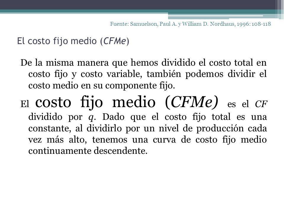 El costo fijo medio (CFMe) Fuente: Samuelson, Paul A. y William D. Nordhaus, 1996: 108-118 De la misma manera que hemos dividido el costo total en cos