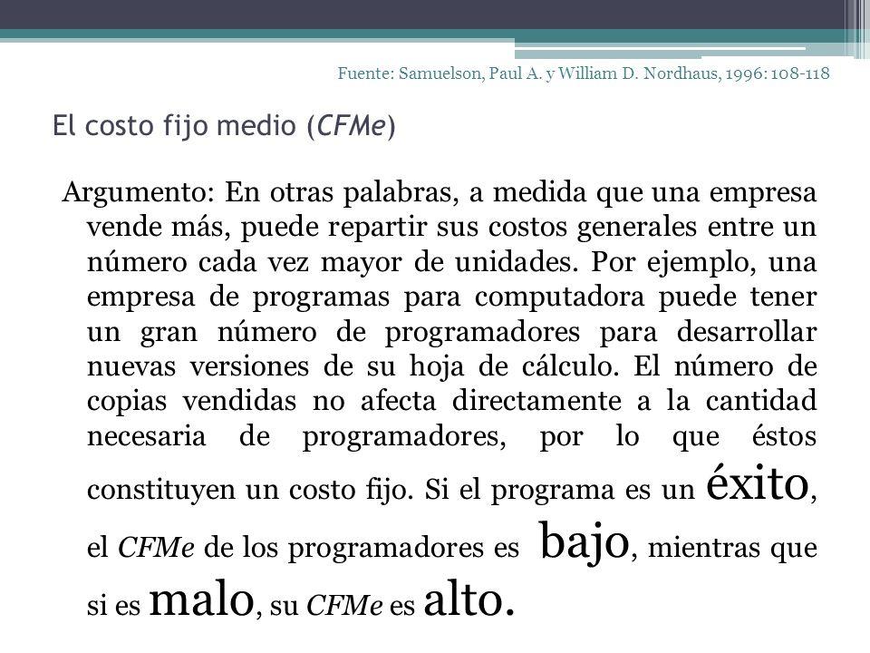 Comportamiento de la curva de costo fijo medio (CFMe) Fuente: Samuelson, Paul A.