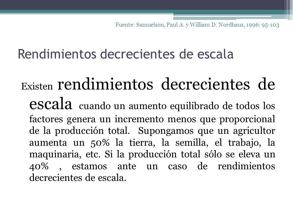 Rendimientos decrecientes de escala Existen rendimientos decrecientes de escala cuando un aumento equilibrado de todos los factores genera un incremen
