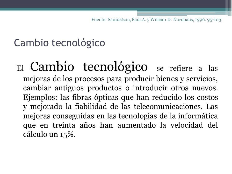 Cambio tecnológico El Cambio tecnológico se refiere a las mejoras de los procesos para producir bienes y servicios, cambiar antiguos productos o intro