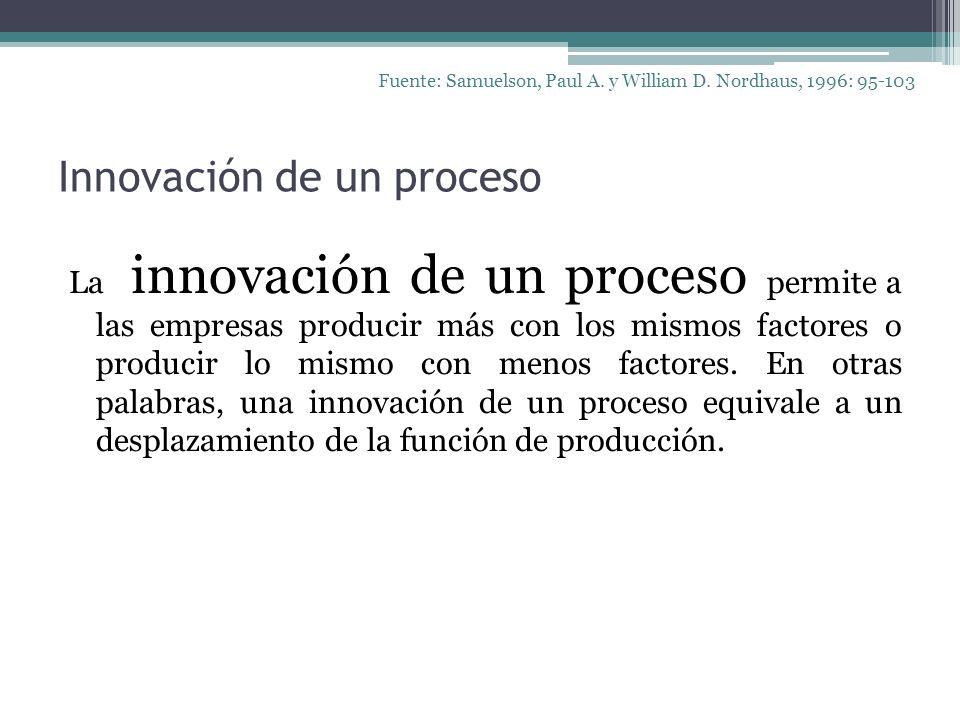 Innovación de un proceso La innovación de un proceso permite a las empresas producir más con los mismos factores o producir lo mismo con menos factore