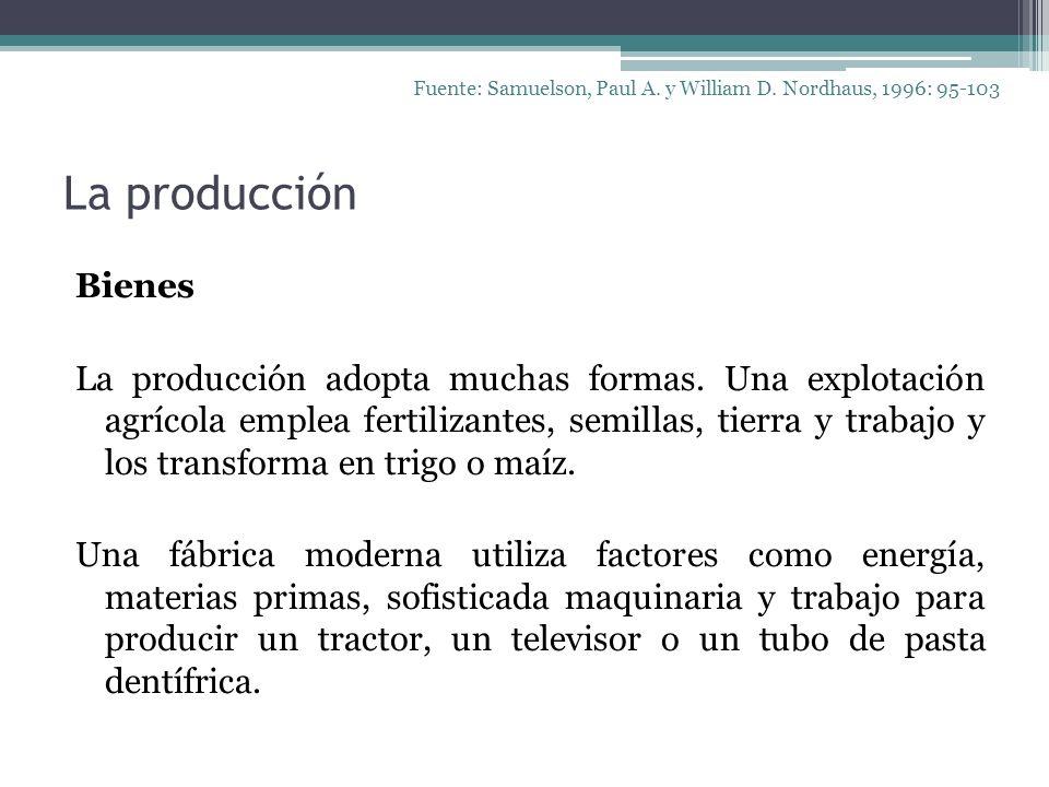 La producción Bienes La producción adopta muchas formas. Una explotación agrícola emplea fertilizantes, semillas, tierra y trabajo y los transforma en