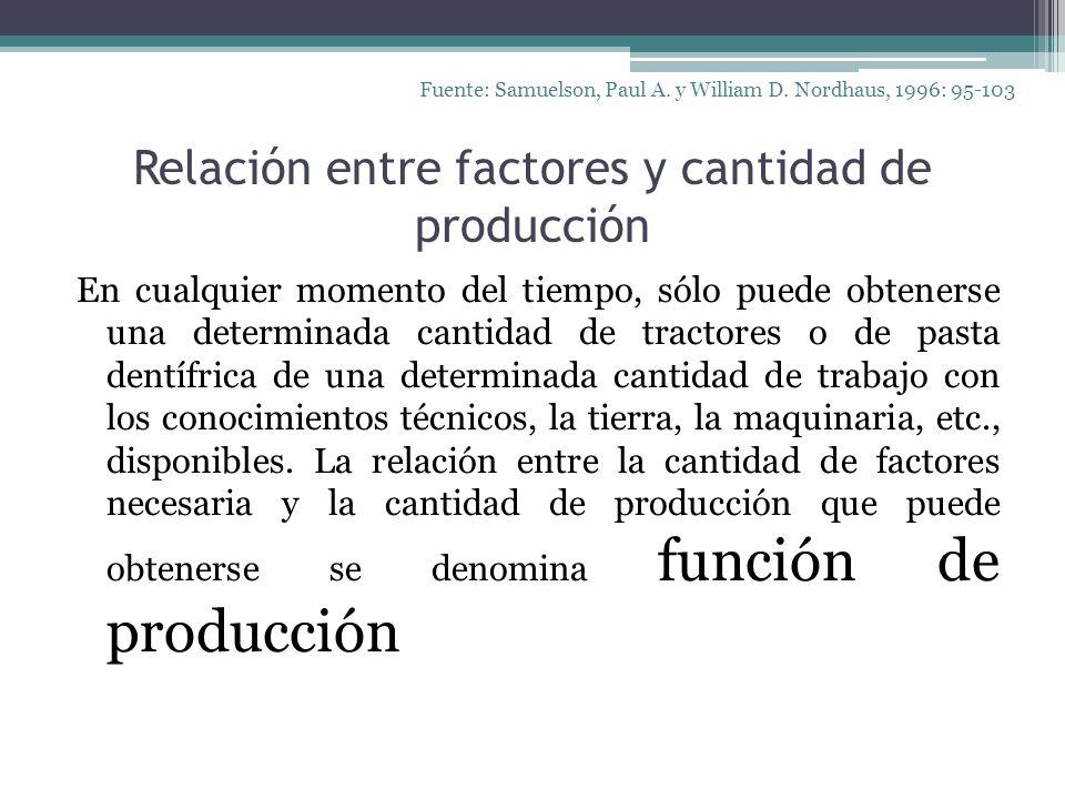 Relación entre factores y cantidad de producción En cualquier momento del tiempo, sólo puede obtenerse una determinada cantidad de tractores o de past