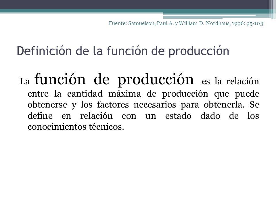 Definición de la función de producción La función de producción es la relación entre la cantidad máxima de producción que puede obtenerse y los factor