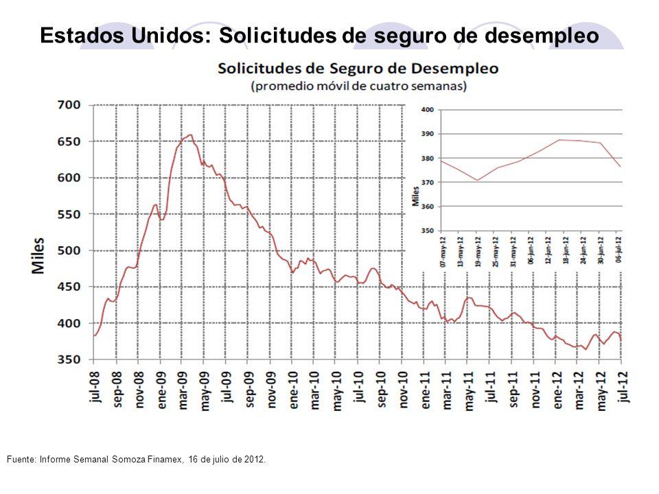 Estados Unidos: Solicitudes de seguro de desempleo Fuente: Informe Semanal Somoza Finamex, 16 de julio de 2012.