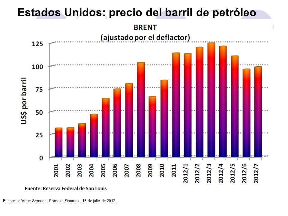 Estados Unidos: precio del barril de petróleo Fuente: Informe Semanal Somoza Finamex, 16 de julio de 2012.