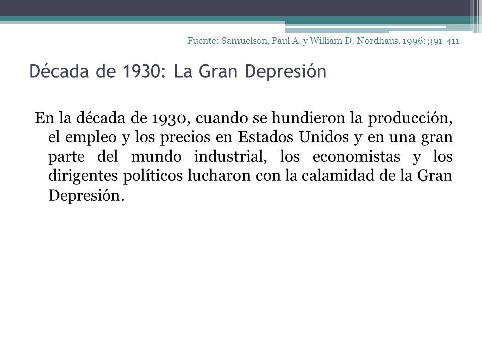 Década de 1930: La Gran Depresión Fuente: Samuelson, Paul A. y William D. Nordhaus, 1996: 391-411 En la década de 1930, cuando se hundieron la producc