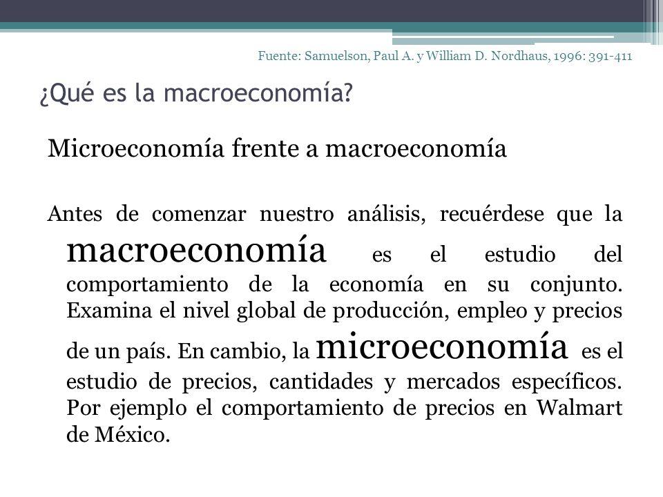 ¿Qué es la macroeconomía? Fuente: Samuelson, Paul A. y William D. Nordhaus, 1996: 391-411 Microeconomía frente a macroeconomía Antes de comenzar nuest