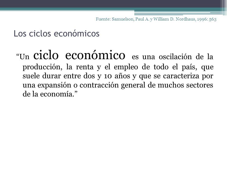 Los ciclos económicos Fuente: Samuelson, Paul A. y William D. Nordhaus, 1996: 563 Un ciclo económico es una oscilación de la producción, la renta y el
