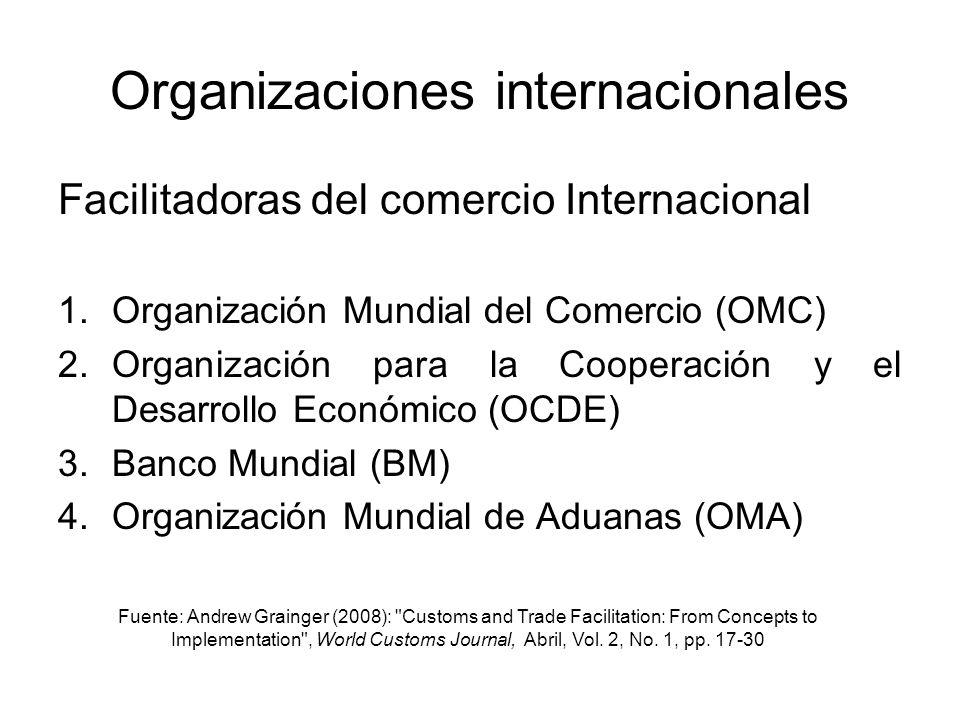 Organizaciones internacionales Facilitadoras del comercio Internacional 1.Organización Mundial del Comercio (OMC) 2.Organización para la Cooperación y