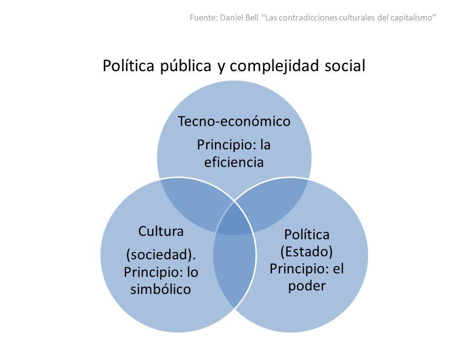 Política pública y complejidad social Tecno-económico Principio: la eficiencia Política (Estado) Principio: el poder Cultura (sociedad). Principio: lo