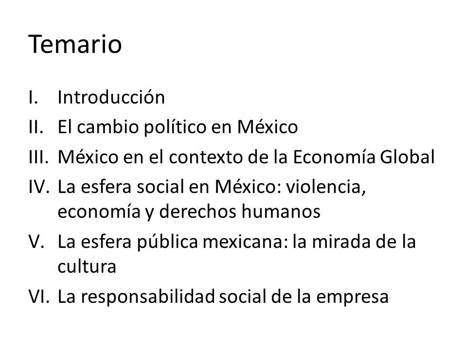 Temario I.Introducción II.El cambio político en México III.México en el contexto de la Economía Global IV.La esfera social en México: violencia, econo