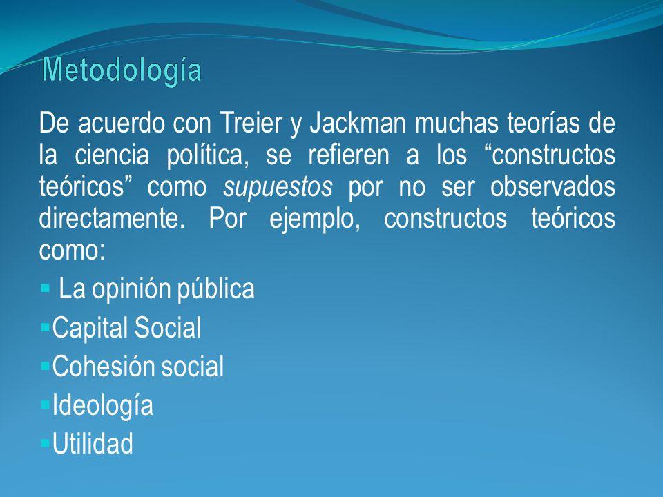 De acuerdo con Treier y Jackman muchas teorías de la ciencia política, se refieren a los constructos teóricos como supuestos por no ser observados dir