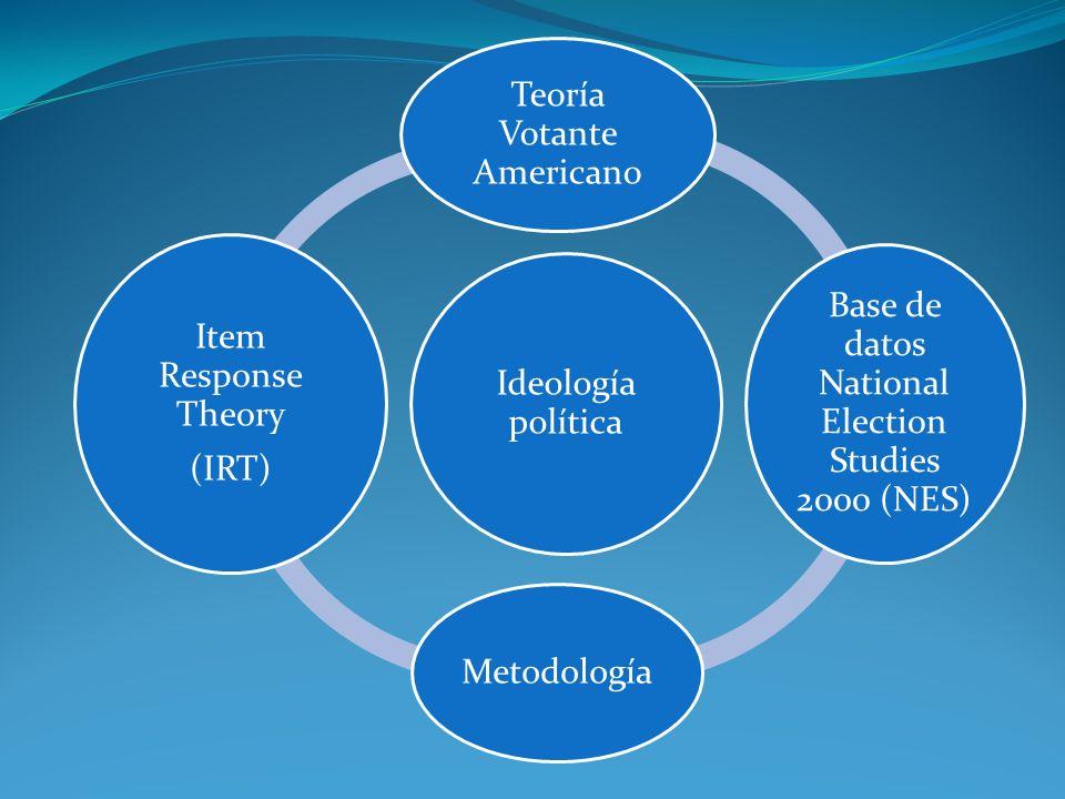 Ideología política Teoría Votante Americano Base de datos National Election Studies 2000 (NES) Metodología Item Response Theory (IRT)