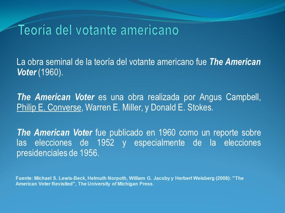 La obra seminal de la teoría del votante americano fue The American Voter (1960). The American Voter es una obra realizada por Angus Campbell, Philip