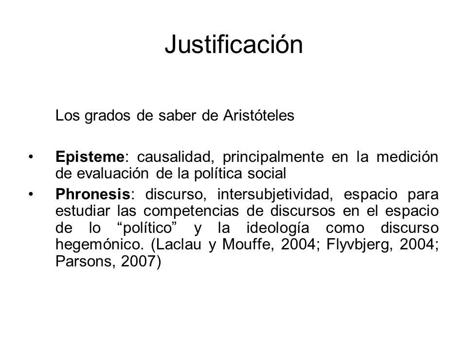 Justificación Los grados de saber de Aristóteles Episteme: causalidad, principalmente en la medición de evaluación de la política social Phronesis: di