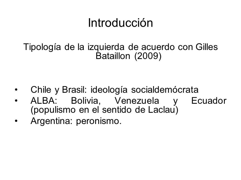 Introducción Tipología de la izquierda de acuerdo con Gilles Bataillon (2009) Chile y Brasil: ideología socialdemócrata ALBA: Bolivia, Venezuela y Ecu