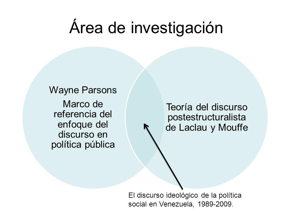 Área de investigación Wayne Parsons Marco de referencia del enfoque del discurso en política pública Teoría del discurso postestructuralista de Laclau