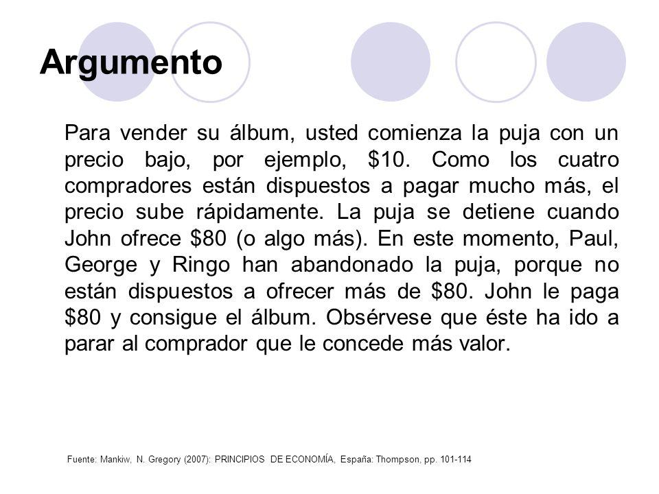 Argumento Para vender su álbum, usted comienza la puja con un precio bajo, por ejemplo, $10. Como los cuatro compradores están dispuestos a pagar much