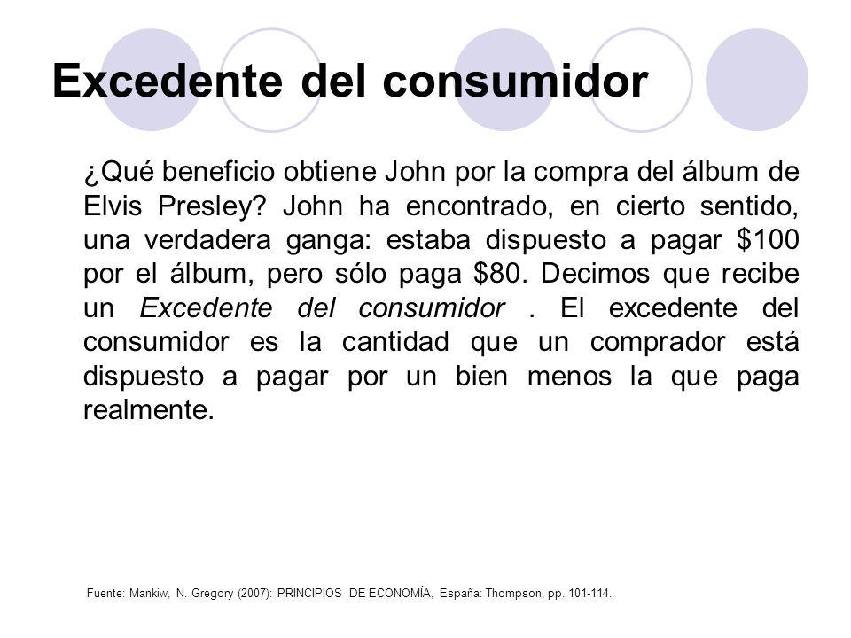Excedente del consumidor ¿Qué beneficio obtiene John por la compra del álbum de Elvis Presley? John ha encontrado, en cierto sentido, una verdadera ga