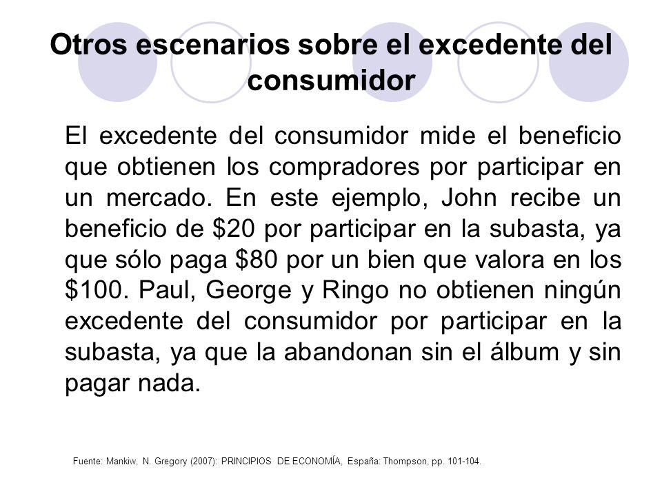 Otros escenarios sobre el excedente del consumidor El excedente del consumidor mide el beneficio que obtienen los compradores por participar en un mer