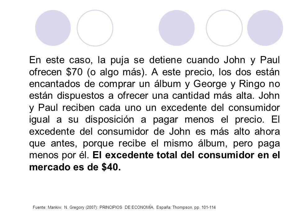 En este caso, la puja se detiene cuando John y Paul ofrecen $70 (o algo más). A este precio, los dos están encantados de comprar un álbum y George y R