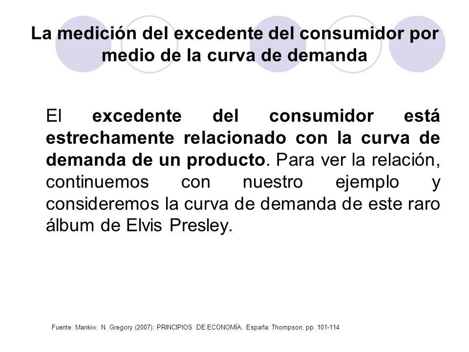 La medición del excedente del consumidor por medio de la curva de demanda El excedente del consumidor está estrechamente relacionado con la curva de d