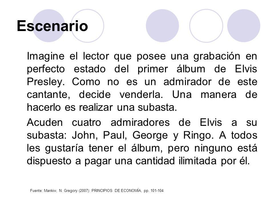 Escenario Imagine el lector que posee una grabación en perfecto estado del primer álbum de Elvis Presley. Como no es un admirador de este cantante, de