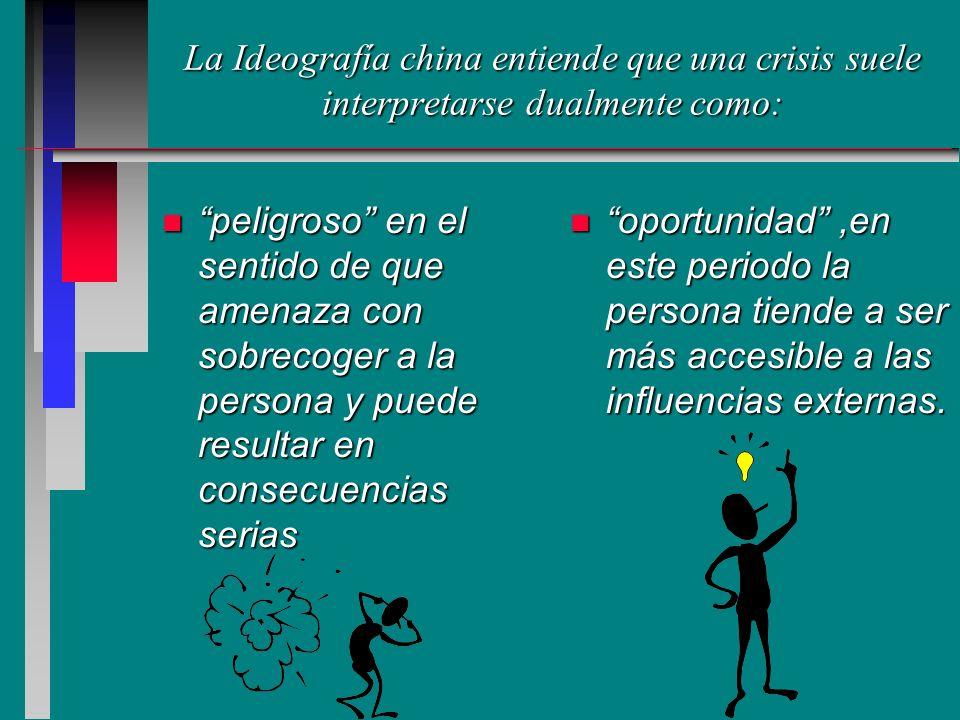 Características de la crisis n La crisis no es la situación en sí, sino las respuestas de la persona a la situación.