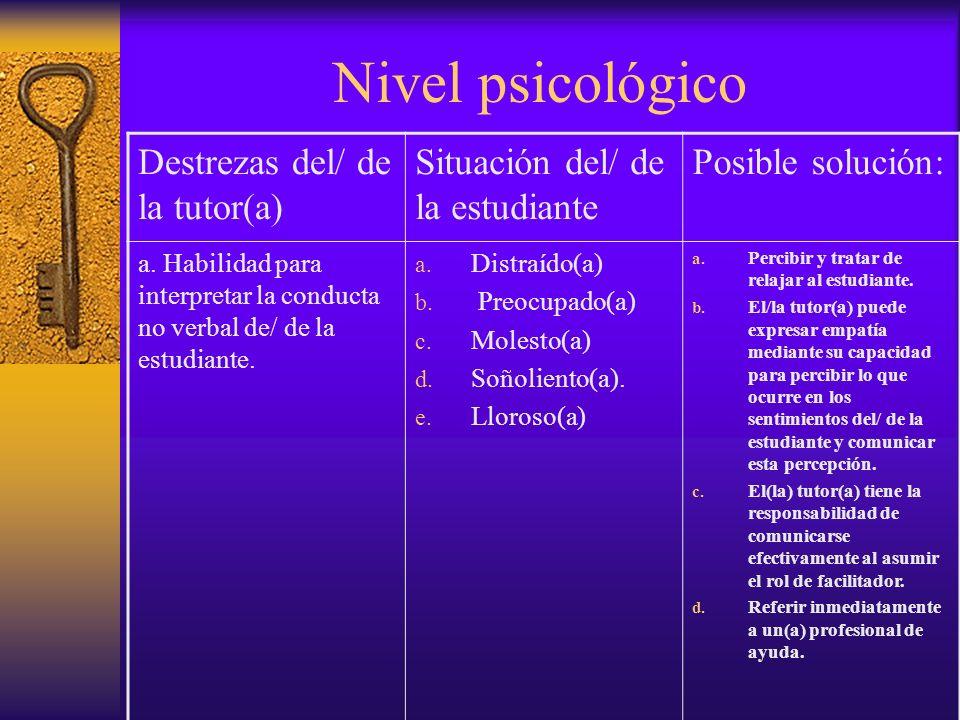 Nivel Social Destrezas del/ de la tutor(a): Situación del/ de la estudiante: Posible solución: a.