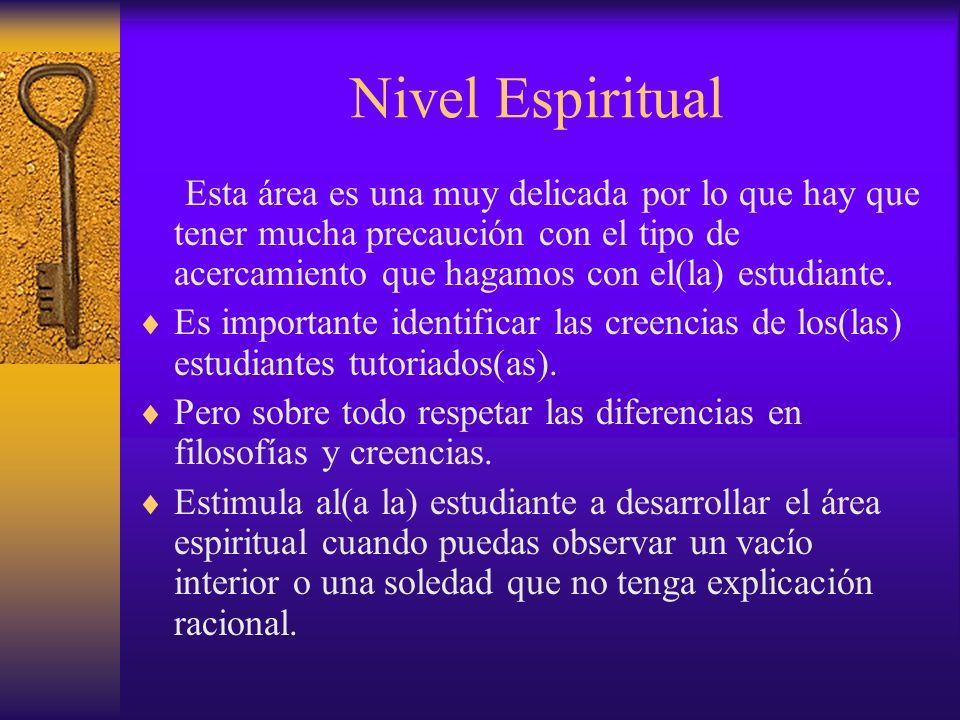 Nivel Físico Destrezas del/ de la Tutor(a): Situación del/ de la estudiante: Posible solución: a.