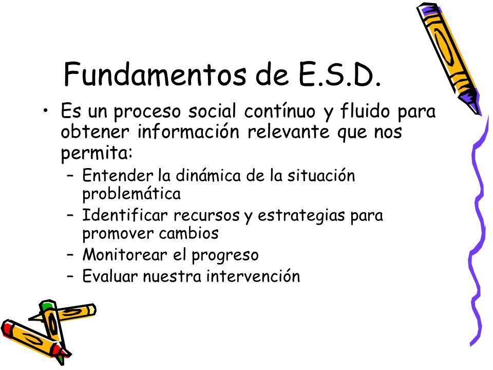 Fundamentos de E.S.D Se apoya y fundamenta en observaciones empíricas lo que implica –Evidencia cuantitativa (mediciones) –Evidencia cualitativa (observaciones y entrevistas) –Juicio de Experto (Conocimiento Teórico)